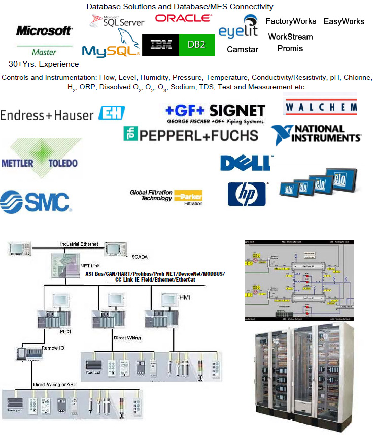 integrated_solutions_linecard2